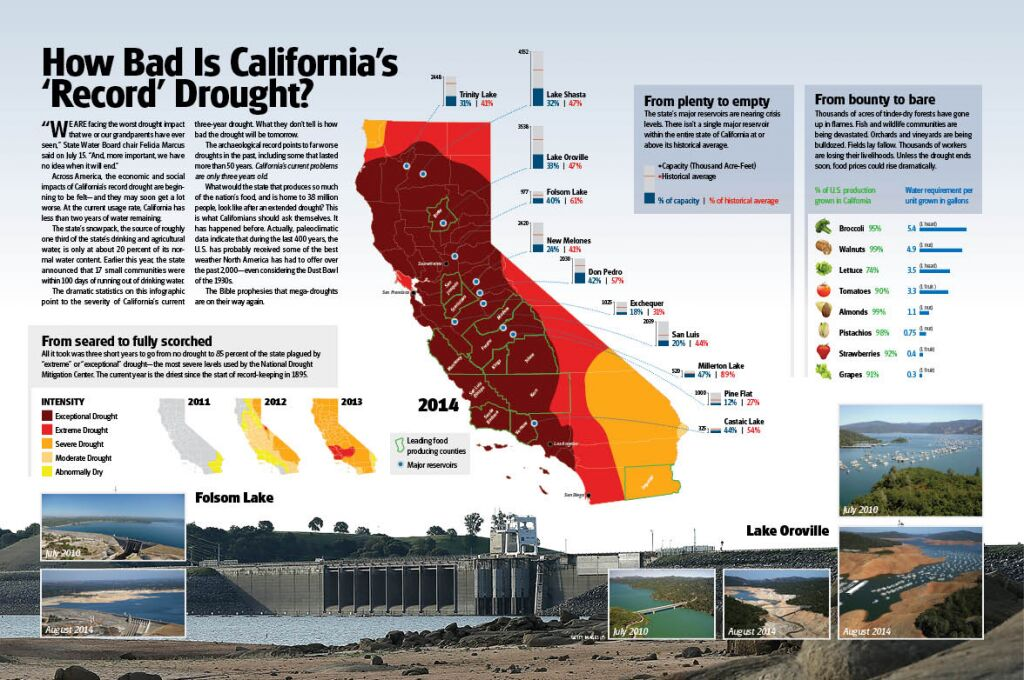Oroville Dam Crisis: More Proof That California Is Cursed