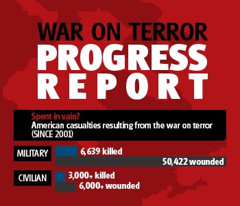 INFOGRAPHIC: War on Terror--Progress Report   theTrumpet.com